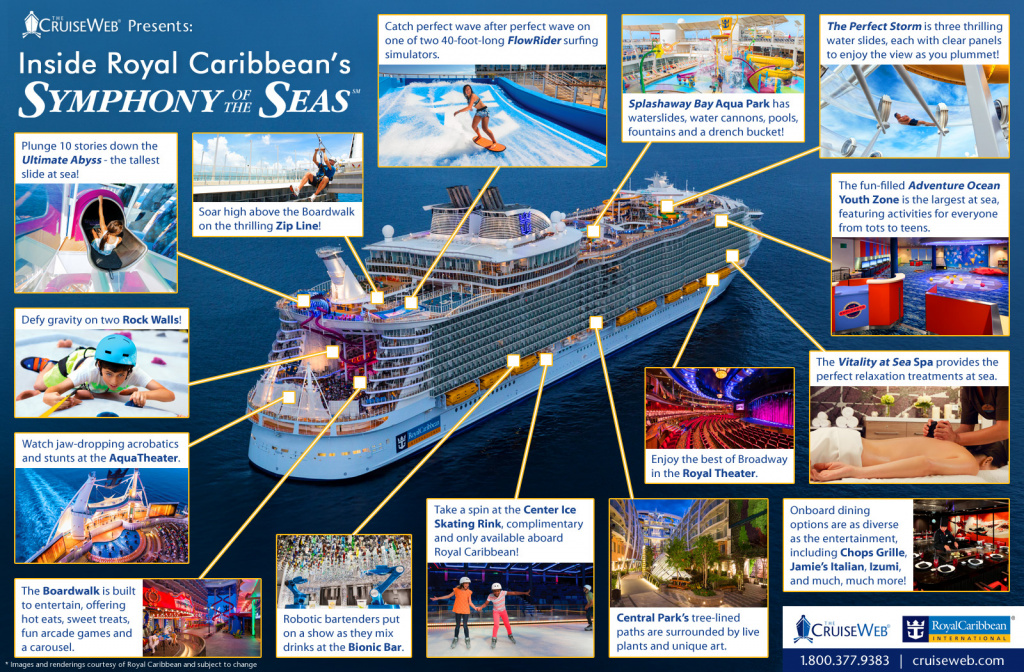 Infographic Royal Caribbean Symphony of the Seas